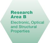Research Area B Logo
