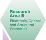 Research Area B Logo