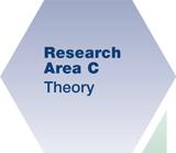 SFB953 Research Area C Logo