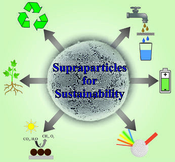 "Towards entry ""Review Article on ""Supraparticles for Sustainability"" accepted"""