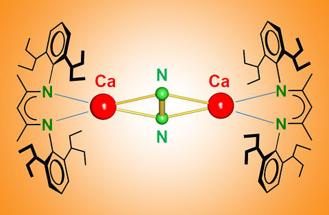 "Towards entry ""Breaking the N≡N triple bond with calcium"""